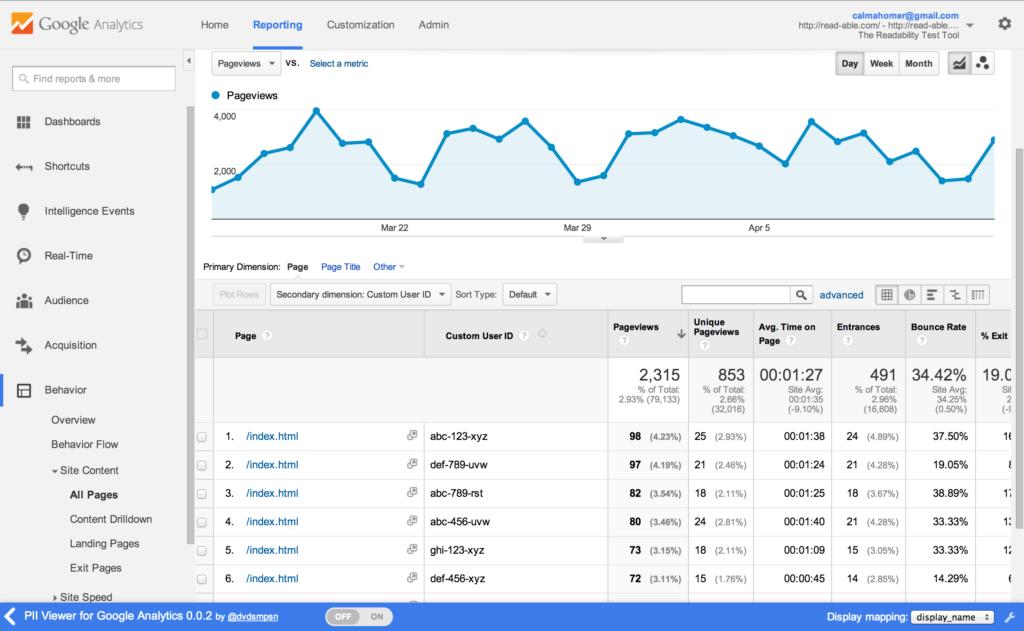 ferramentas de gestão e marketing google analytics