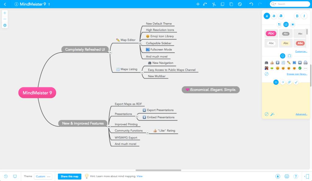 ferramentas de gestão e marketing mindmeister